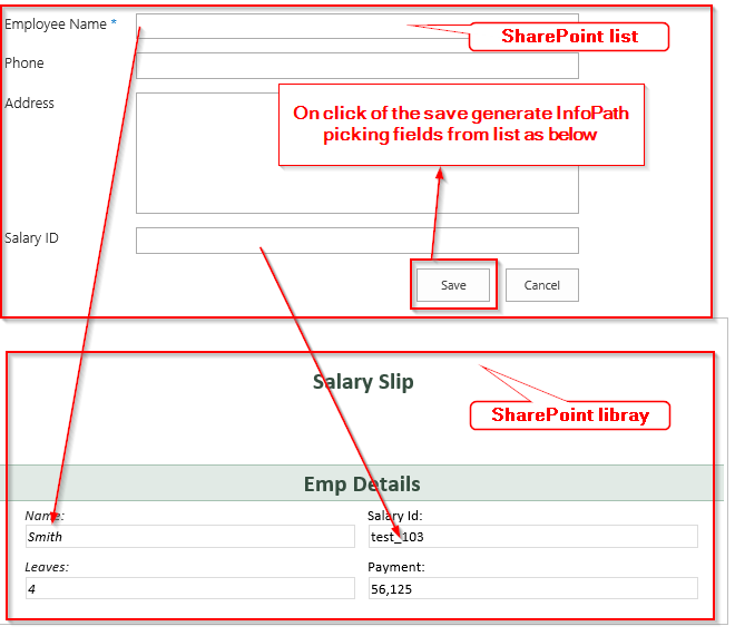 create infopath form programmatically using rest api    jsom in sharepoint online  u2013 sharepoint